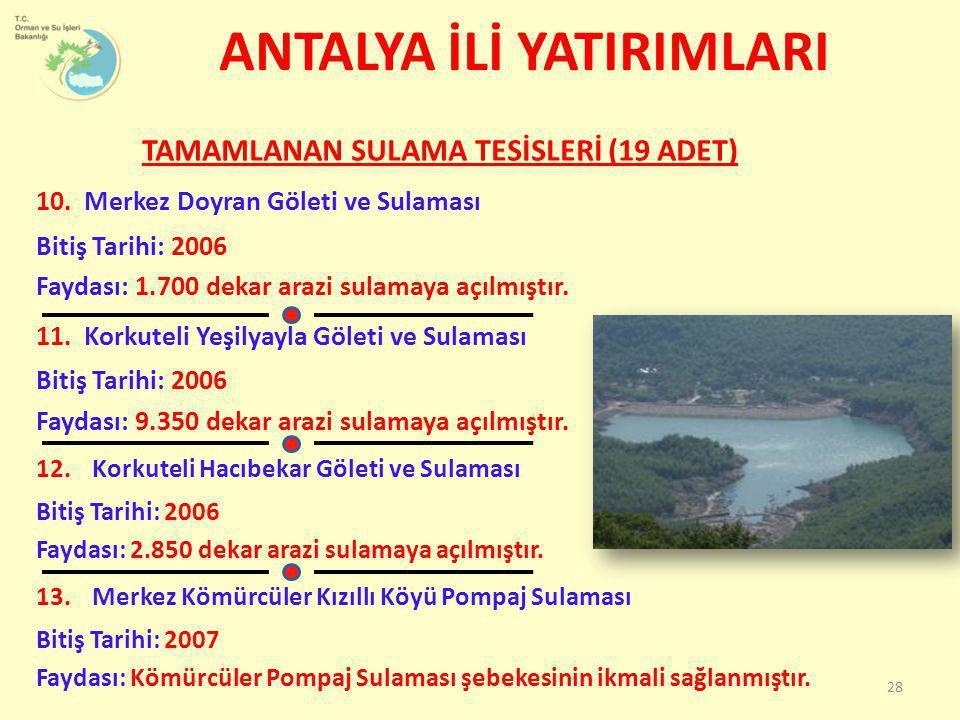 TAMAMLANAN SULAMA TESİSLERİ (19 ADET) 10.Merkez Doyran Göleti ve Sulaması Bitiş Tarihi: 2006 Faydası: 1.700 dekar arazi sulamaya açılmıştır. 11.Korkut