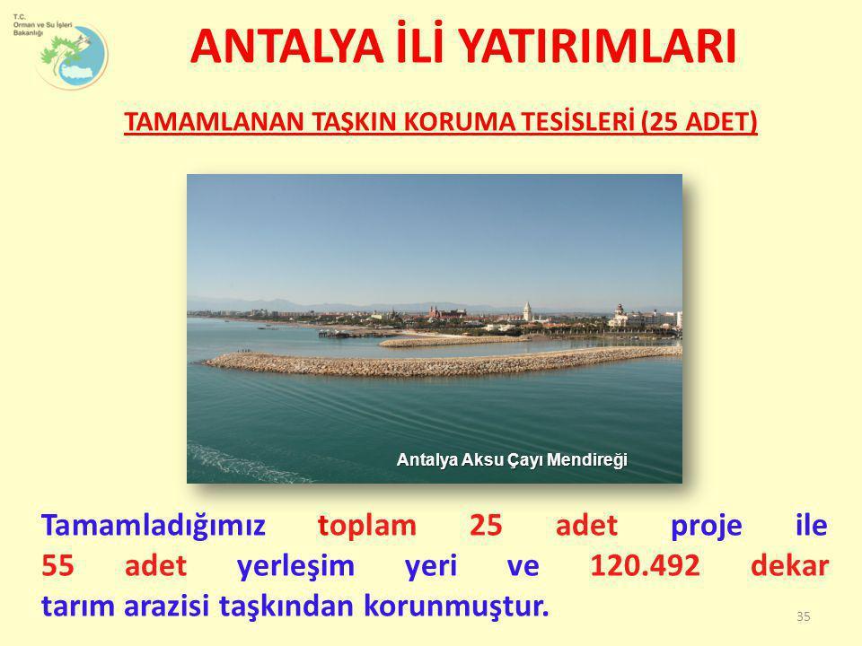 Tamamladığımız toplam 25 adet proje ile 55 adet yerleşim yeri ve 120.492 dekar tarım arazisi taşkından korunmuştur. ANTALYA İLİ YATIRIMLARI 35 Antalya