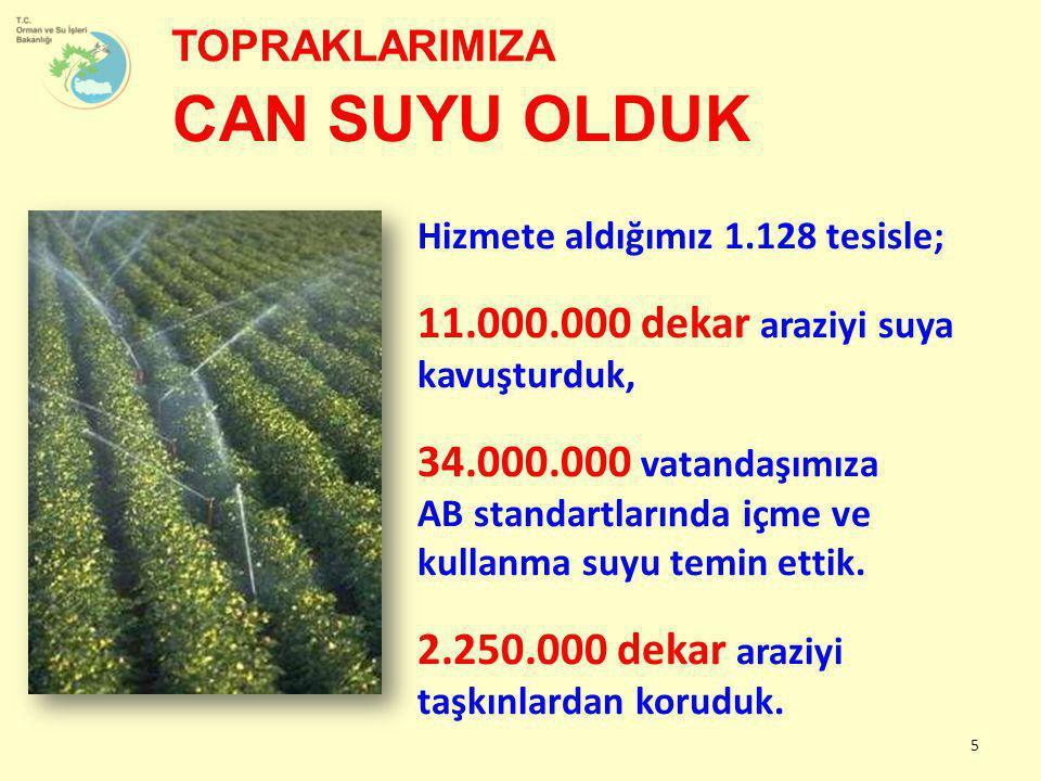 5 CAN SUYU OLDUK TOPRAKLARIMIZA Hizmete aldığımız 1.128 tesisle; 11.000.000 dekar araziyi suya kavuşturduk, 34.000.000 vatandaşımıza AB standartlarınd