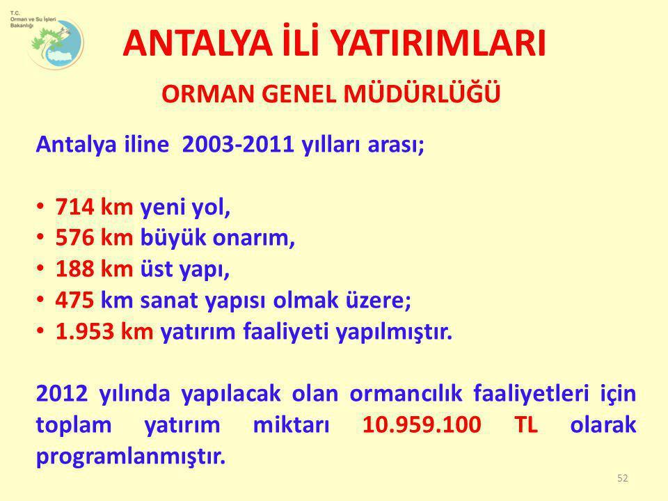 ANTALYA İLİ YATIRIMLARI Antalya iline 2003-2011 yılları arası; • 714 km yeni yol, • 576 km büyük onarım, • 188 km üst yapı, • 475 km sanat yapısı olma