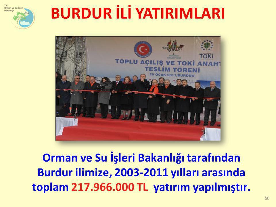 Orman ve Su İşleri Bakanlığı tarafından Burdur ilimize, 2003-2011 yılları arasında toplam 217.966.000 TL yatırım yapılmıştır. BURDUR İLİ YATIRIMLARI 6