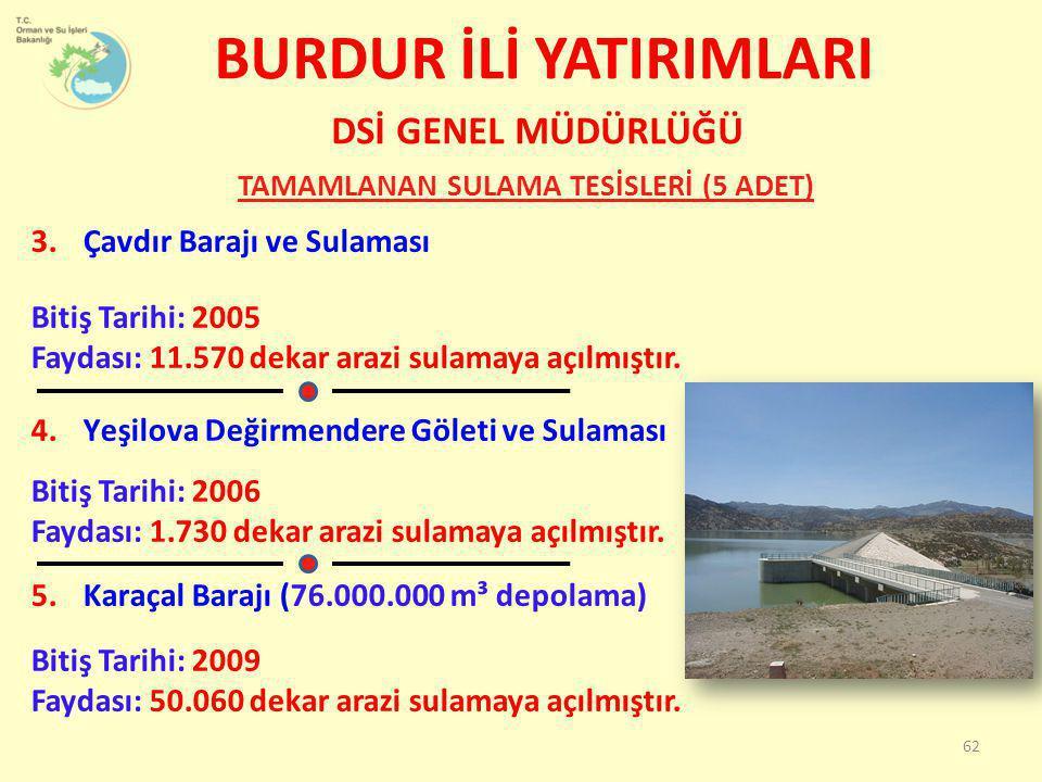 3.Çavdır Barajı ve Sulaması Bitiş Tarihi: 2005 Faydası: 11.570 dekar arazi sulamaya açılmıştır. 4.Yeşilova Değirmendere Göleti ve Sulaması Bitiş Tarih