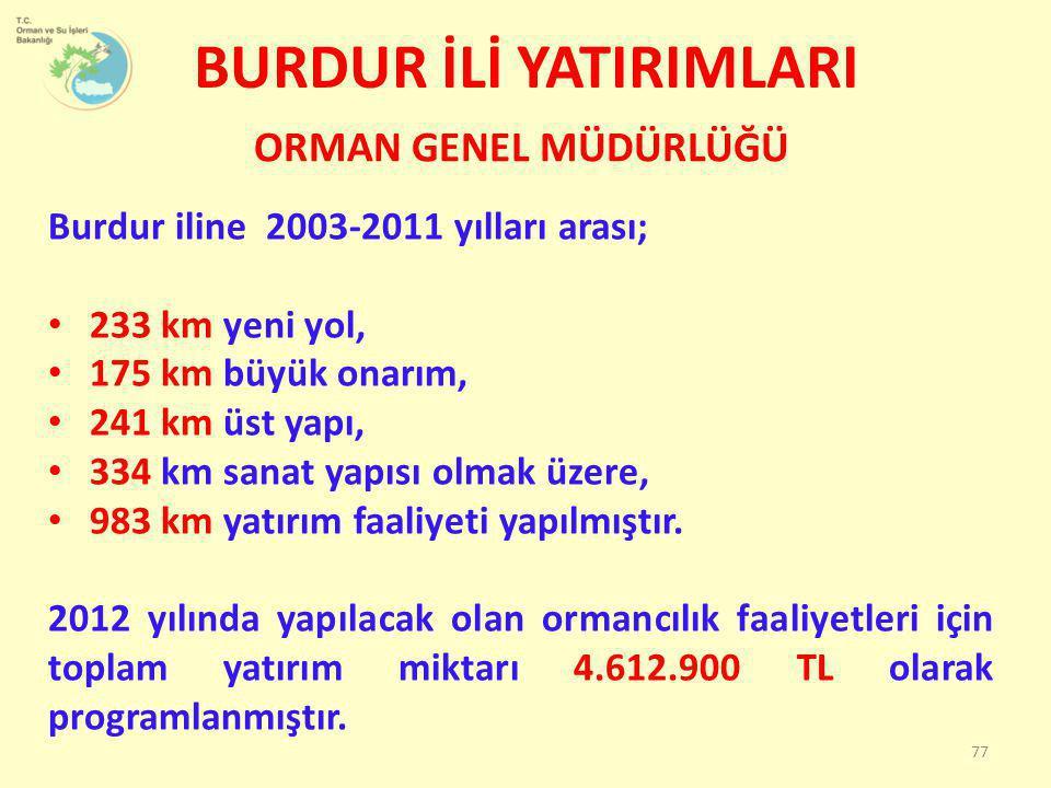 BURDUR İLİ YATIRIMLARI Burdur iline 2003-2011 yılları arası; • 233 km yeni yol, • 175 km büyük onarım, • 241 km üst yapı, • 334 km sanat yapısı olmak