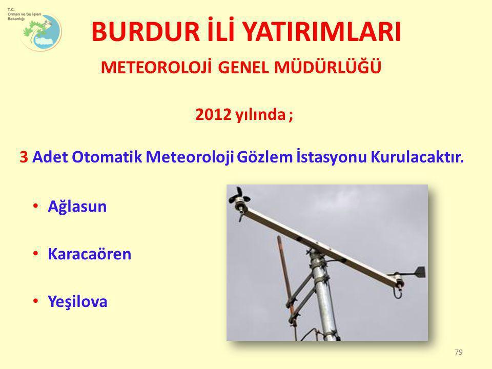 BURDUR İLİ YATIRIMLARI METEOROLOJİ GENEL MÜDÜRLÜĞÜ 2012 yılında ; 3 Adet Otomatik Meteoroloji Gözlem İstasyonu Kurulacaktır. 79 • Ağlasun • Karacaören