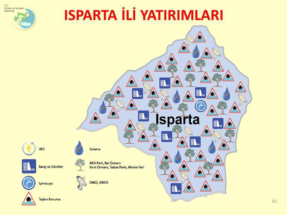 ISPARTA İLİ YATIRIMLARI 80