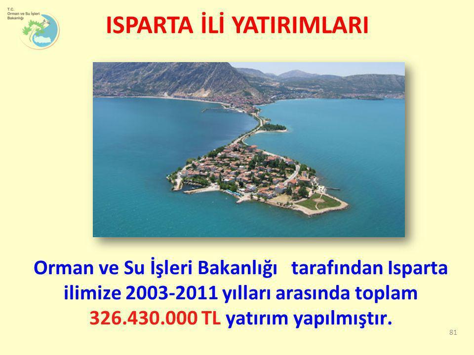 Orman ve Su İşleri Bakanlığı tarafından Isparta ilimize 2003-2011 yılları arasında toplam 326.430.000 TL yatırım yapılmıştır. ISPARTA İLİ YATIRIMLARI