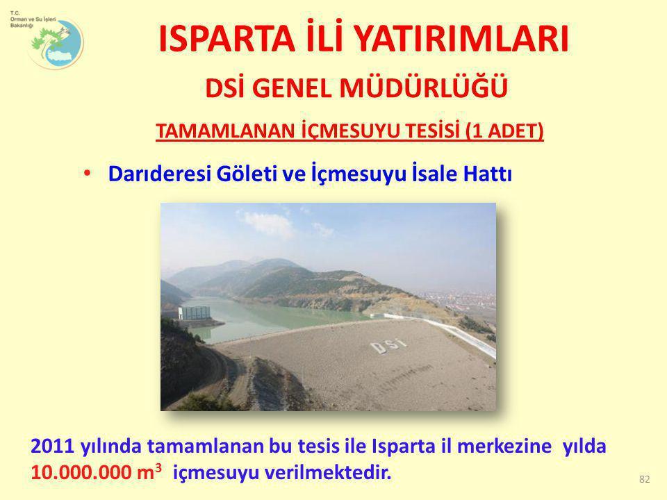 • Darıderesi Göleti ve İçmesuyu İsale Hattı ISPARTA İLİ YATIRIMLARI 82 2011 yılında tamamlanan bu tesis ile Isparta il merkezine yılda 10.000.000 m 3