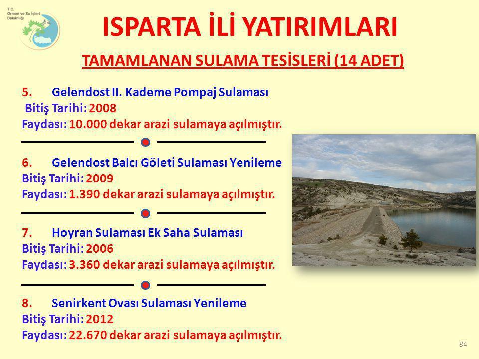 5. Gelendost II. Kademe Pompaj Sulaması Bitiş Tarihi: 2008 Faydası: 10.000 dekar arazi sulamaya açılmıştır. 6. Gelendost Balcı Göleti Sulaması Yenilem