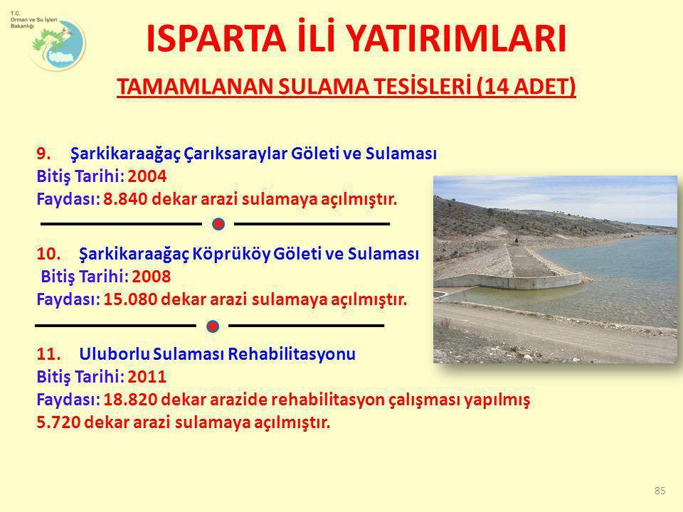 9.Şarkikaraağaç Çarıksaraylar Göleti ve Sulaması Bitiş Tarihi: 2004 Faydası: 8.840 dekar arazi sulamaya açılmıştır. 10. Şarkikaraağaç Köprüköy Göleti