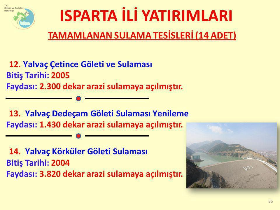 12.Yalvaç Çetince Göleti ve Sulaması Bitiş Tarihi: 2005 Faydası: 2.300 dekar arazi sulamaya açılmıştır. 13. Yalvaç Dedeçam Göleti Sulaması Yenileme Fa