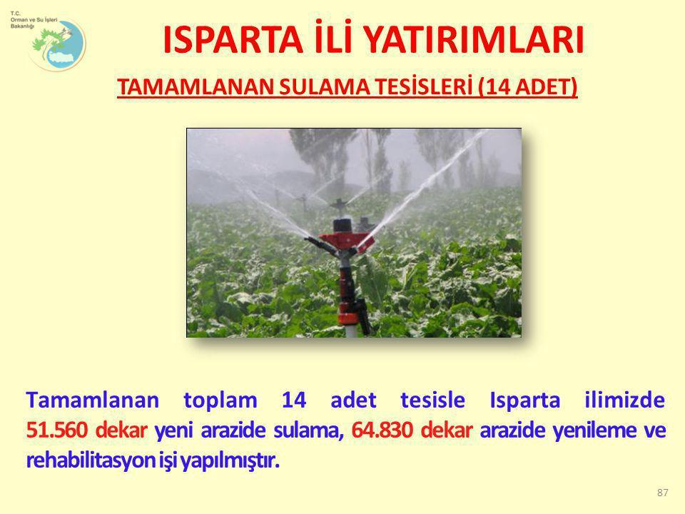 Tamamlanan toplam 14 adet tesisle Isparta ilimizde 51.560 dekar yeni arazide sulama, 64.830 dekar arazide yenileme ve rehabilitasyon işi yapılmıştır.