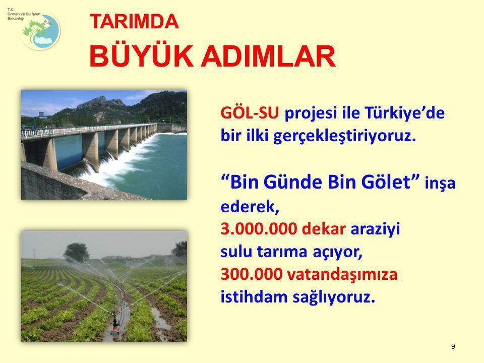 """9 BÜYÜK ADIMLAR TARIMDA GÖL-SU projesi ile Türkiye'de bir ilki gerçekleştiriyoruz. """"Bin Günde Bin Gölet"""" inşa ederek, 3.000.000 dekar araziyi sulu tar"""