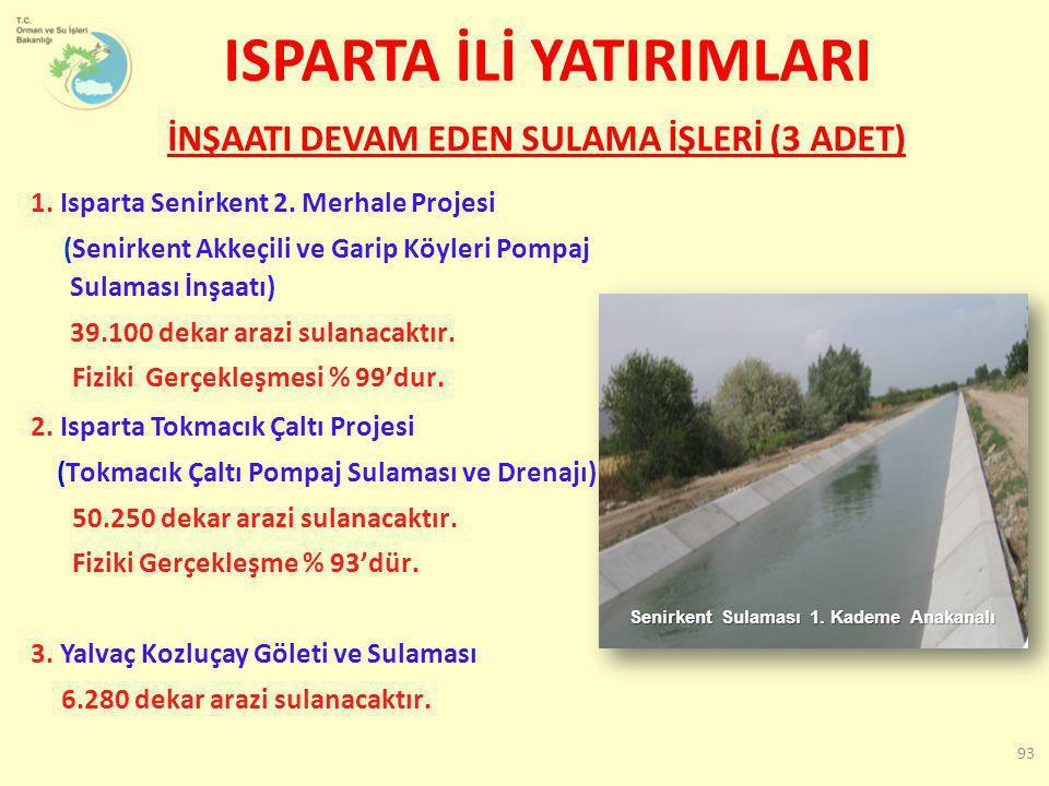 1. Isparta Senirkent 2. Merhale Projesi (Senirkent Akkeçili ve Garip Köyleri Pompaj Sulaması İnşaatı) 39.100 dekar arazi sulanacaktır. Fiziki Gerçekle