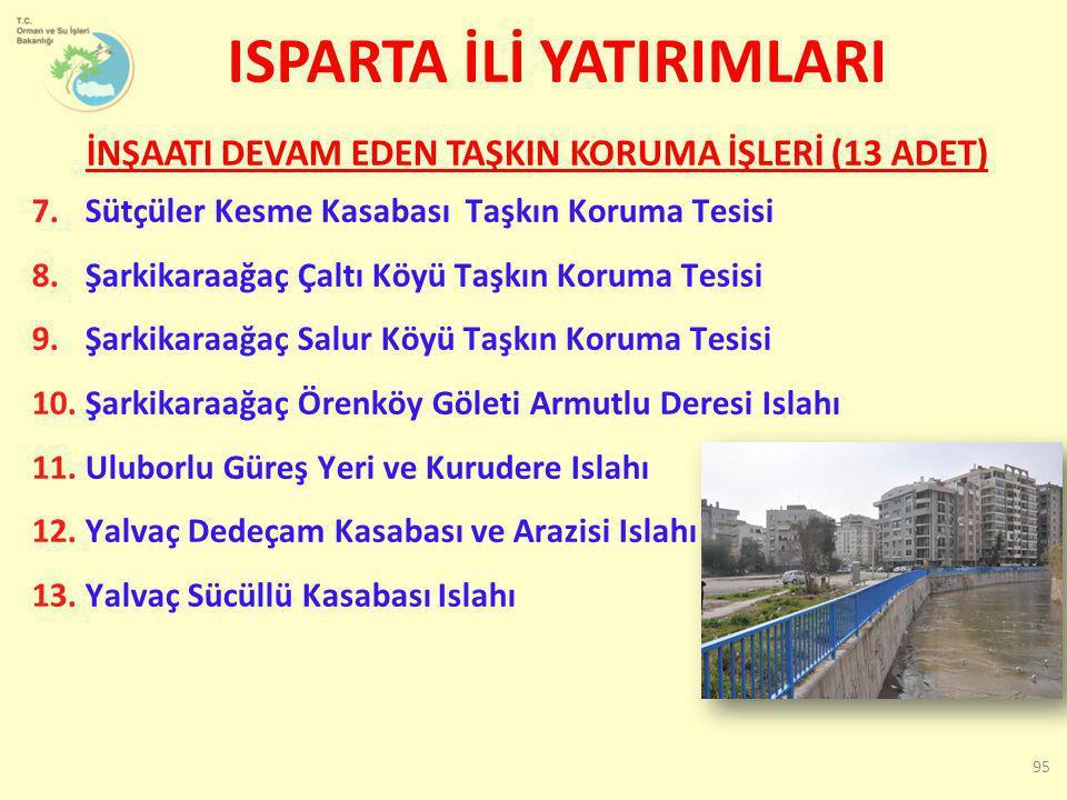 ISPARTA İLİ YATIRIMLARI İNŞAATI DEVAM EDEN TAŞKIN KORUMA İŞLERİ (13 ADET) 95 7.Sütçüler Kesme Kasabası Taşkın Koruma Tesisi 8.Şarkikaraağaç Çaltı Köyü