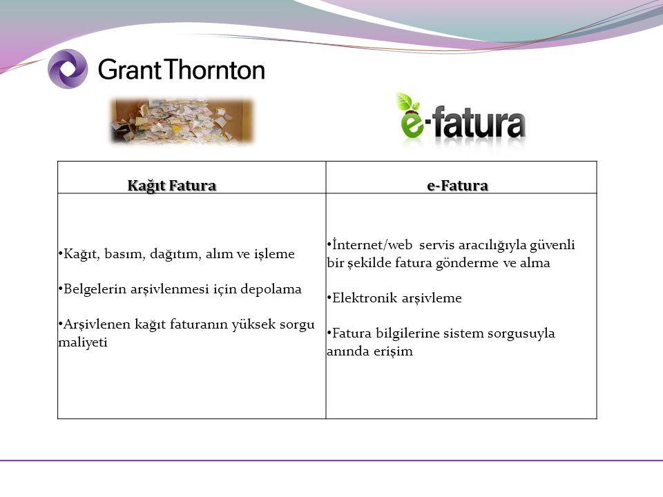 Kağıt Fatura Kağıt Fatura e-Fatura e-Fatura • Kağıt, basım, dağıtım, alım ve işleme • Belgelerin arşivlenmesi için depolama • Arşivlenen kağıt faturan