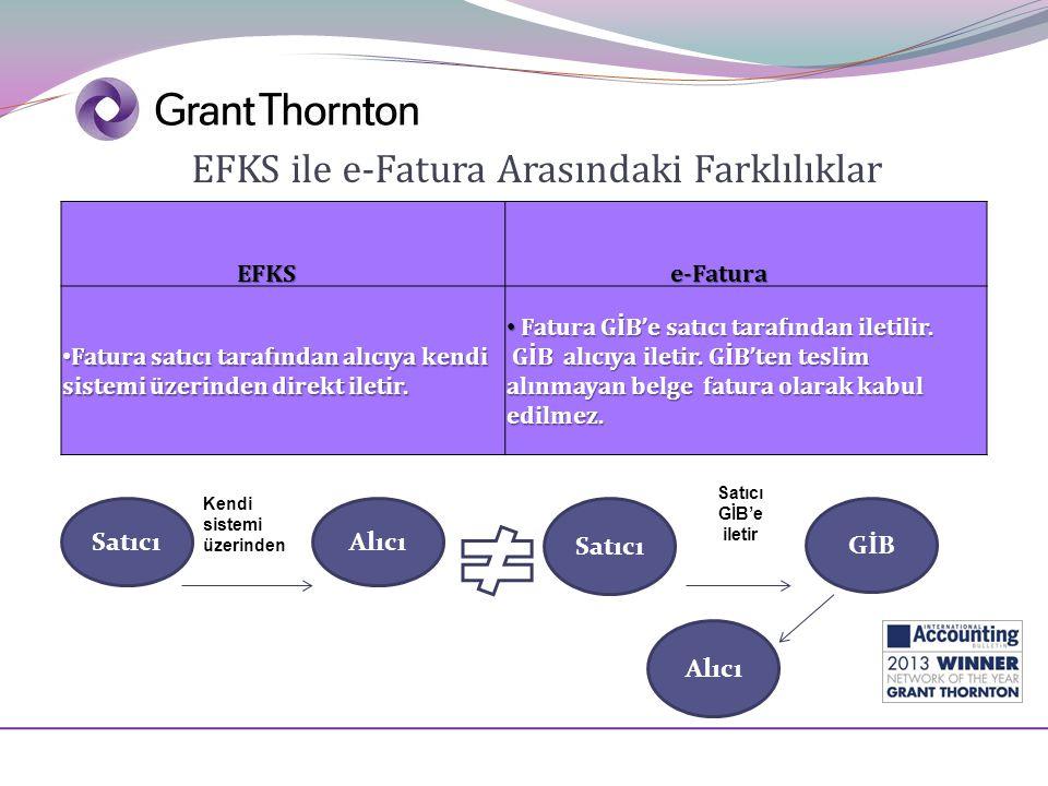 EFKS EFKS e-Fatura e-Fatura • Fatura satıcı tarafından alıcıya kendi sistemi üzerinden direkt iletir. • Fatura GİB'e satıcı tarafından iletilir. GİB a