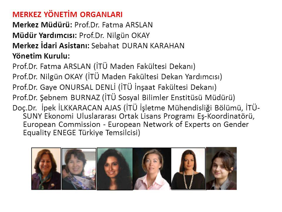 Danışma Kurulu: Prof.Dr. Sıddıka Semahat DEMİR (Rektör, İstanbul Kültür Üniversitesi) Prof.