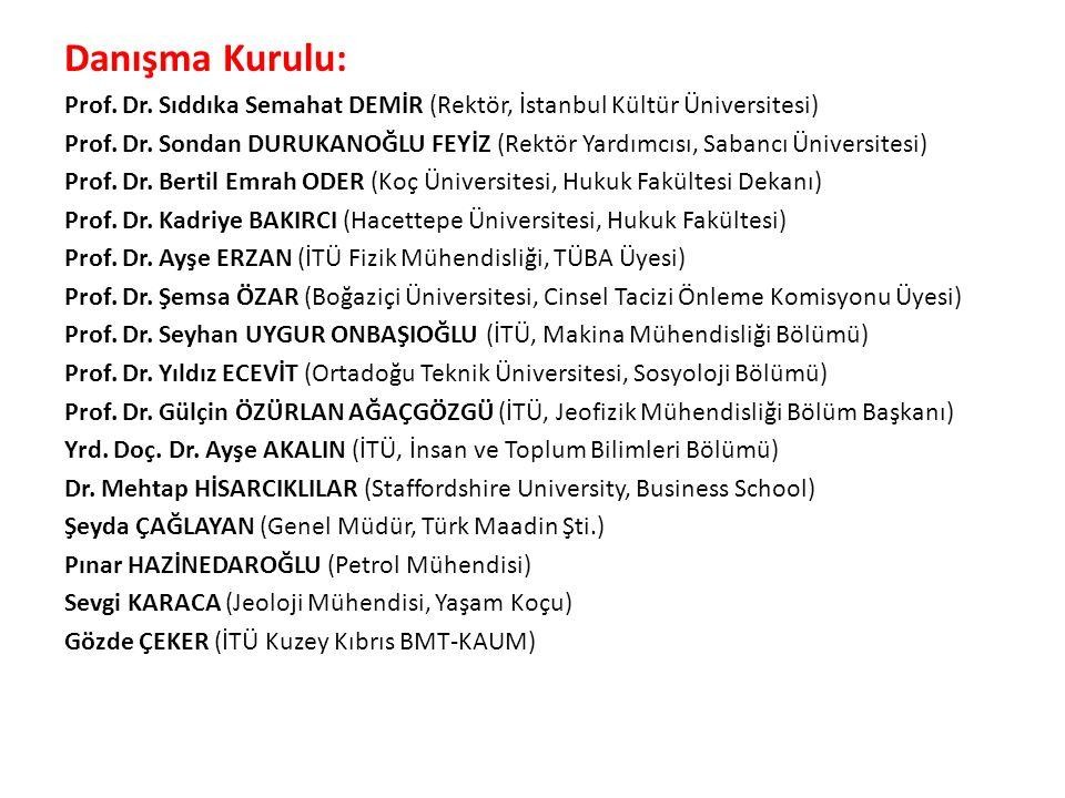 Danışma Kurulu: Prof. Dr. Sıddıka Semahat DEMİR (Rektör, İstanbul Kültür Üniversitesi) Prof. Dr. Sondan DURUKANOĞLU FEYİZ (Rektör Yardımcısı, Sabancı