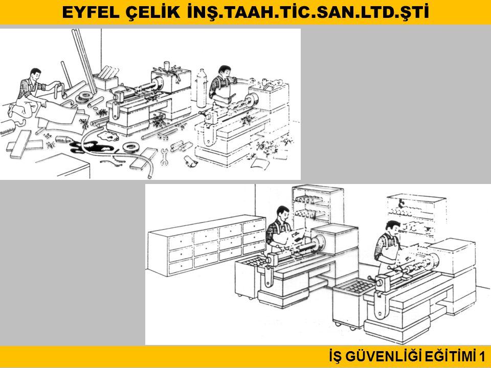 İŞ GÜVENLİĞİ EĞİTİMİ 1 EYFEL ÇELİK İNŞ.TAAH.TİC.SAN.LTD.ŞTİ