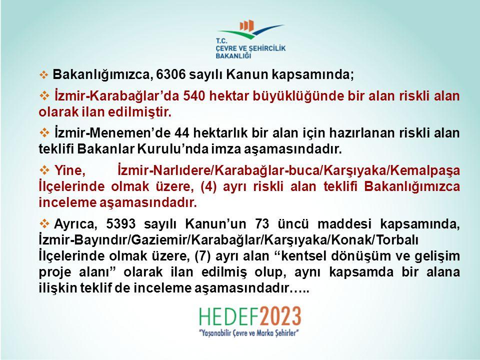  Bakanlığımızca, 6306 sayılı Kanun kapsamında;  İzmir-Karabağlar'da 540 hektar büyüklüğünde bir alan riskli alan olarak ilan edilmiştir.  İzmir-Men