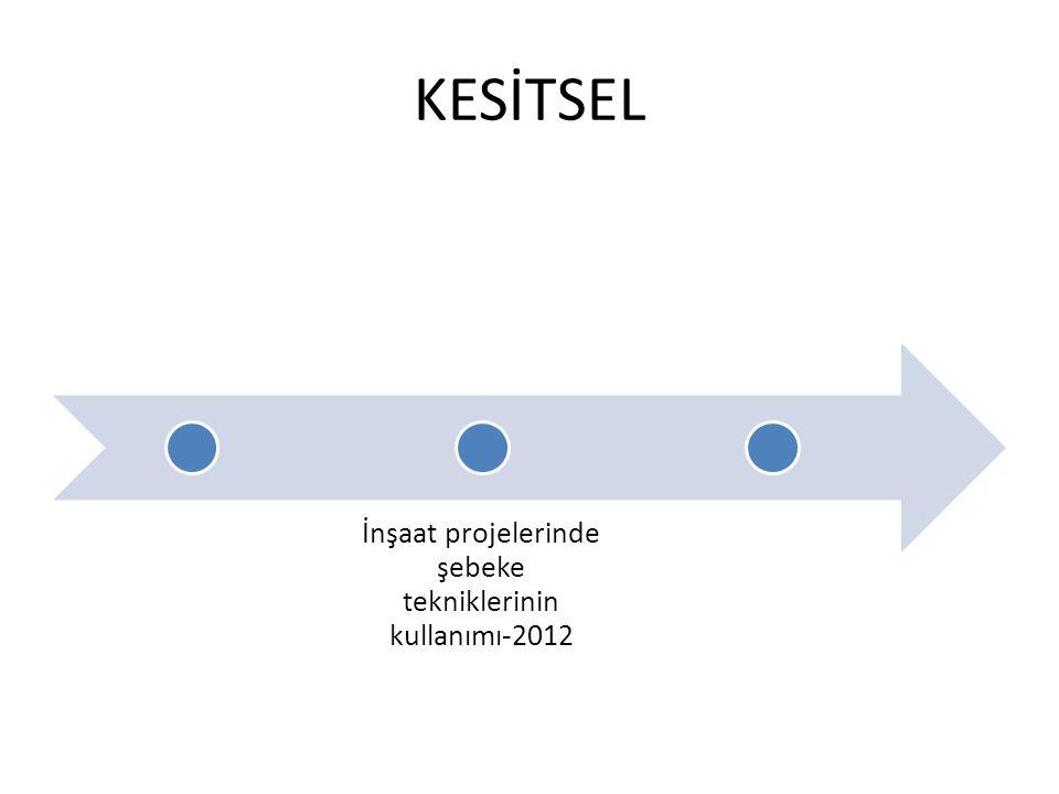 KESİTSEL İnşaat projelerinde şebeke tekniklerinin kullanımı-2012