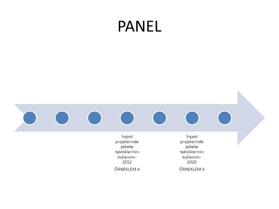 PANEL İnşaat projelerinde şebeke tekniklerinin kullanımı- 2012 ÖRNEKLEM A İnşaat projelerinde şebeke tekniklerinin kullanımı- 2020 ÖRNEKLEM A