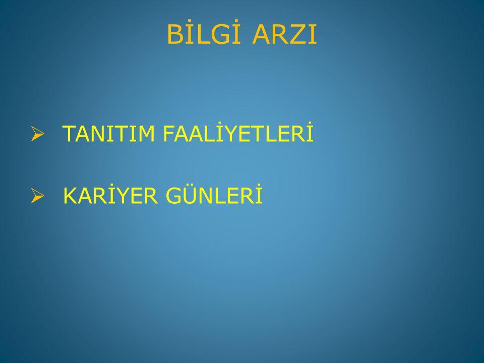 BİLGİ ARZI  Teknopark Çalışmalarında Görev  Prof.