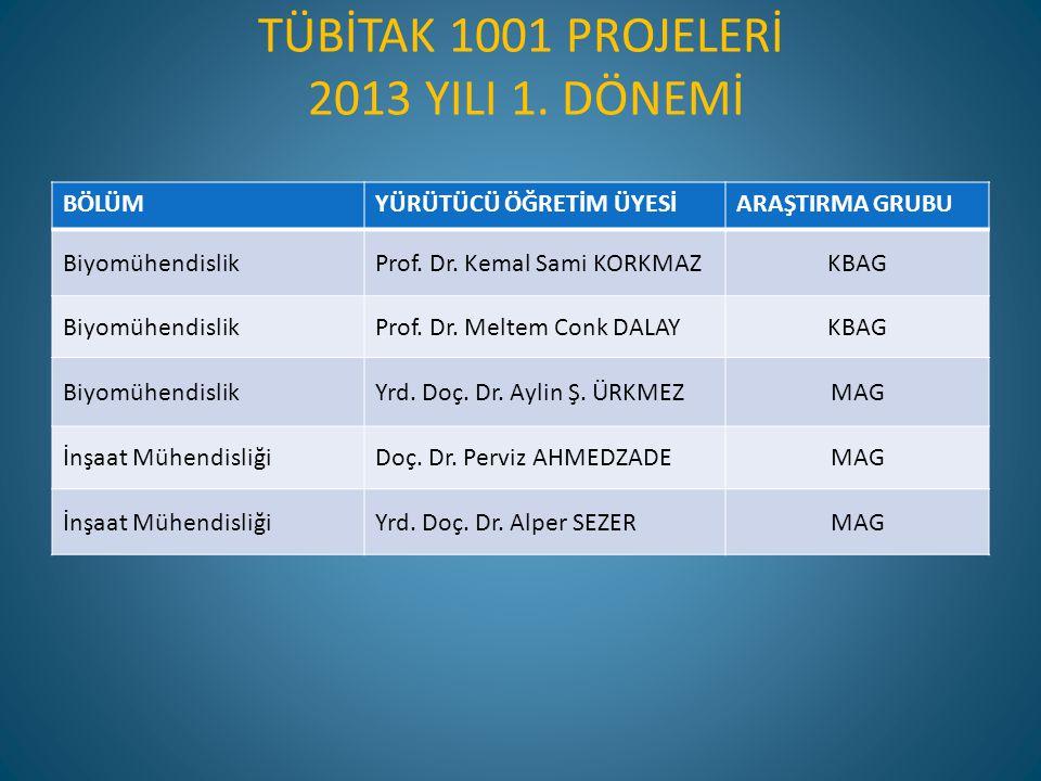 TÜBİTAK 1001 PROJELERİ 2013 YILI 1. DÖNEMİ BÖLÜMYÜRÜTÜCÜ ÖĞRETİM ÜYESİARAŞTIRMA GRUBU BiyomühendislikProf. Dr. Kemal Sami KORKMAZKBAG BiyomühendislikP