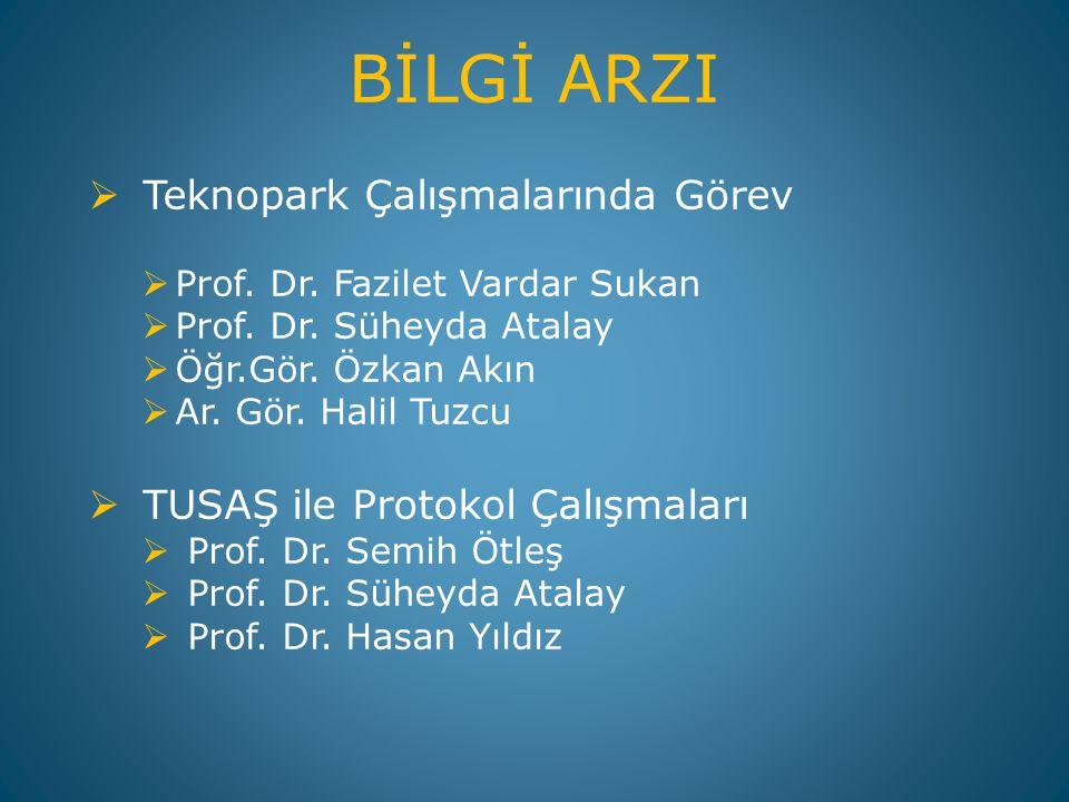 BİLGİ ARZI  Teknopark Çalışmalarında Görev  Prof. Dr. Fazilet Vardar Sukan  Prof. Dr. Süheyda Atalay  Öğr.Gör. Özkan Akın  Ar. Gör. Halil Tuzcu 