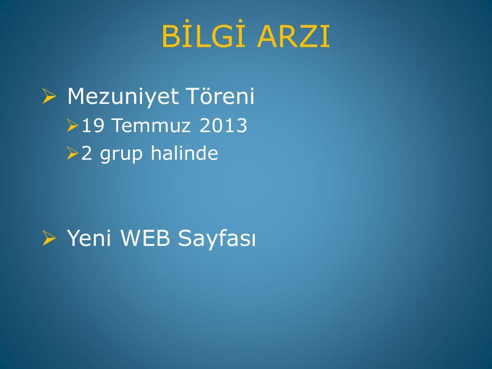 BİLGİ ARZI  Mezuniyet Töreni  19 Temmuz 2013  2 grup halinde  Yeni WEB Sayfası