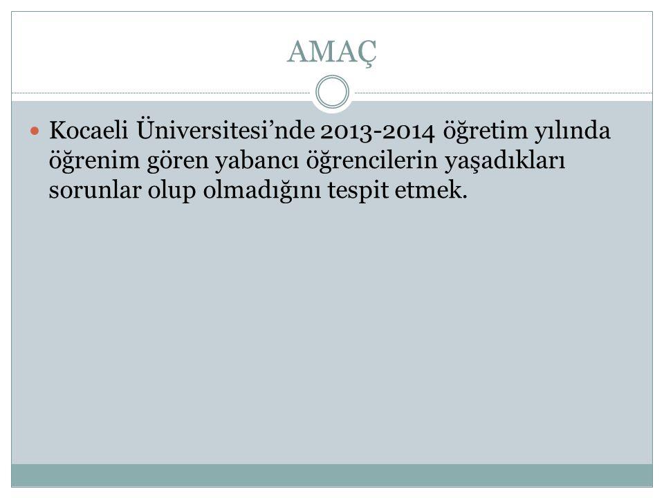 YÖNTEM  2013-2014 öğretim yılında Kocaeli Üniversitesi'nde bulunan 1018 yabancı öğrencinin tamamına ulaşmak hedeflendi  Grup Gurbet Öğrencileri tarafından hazırlanan 3'ü açık uçlu 25 soruluk anket üniversitemizde doldurtulmuştur