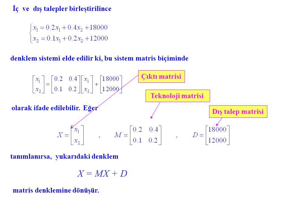 Elde edilen matris denklemi X = MX + D Biz örnek problemimizin matris denklemini Cramer Kuralı ile çözeceğiz., Cramer Kuralında ile girdi-çıktı denkleminin çözümü biçiminde yazılabilir.