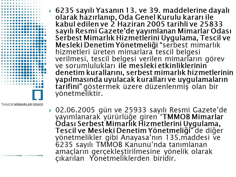  6235 sayılı Yasanın 13.ve 39.