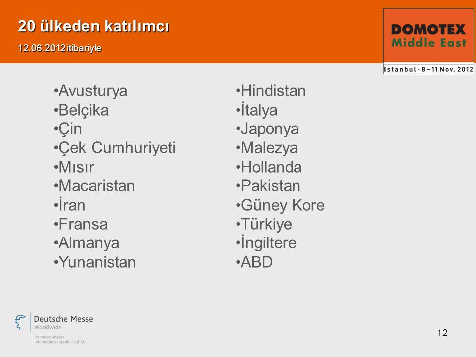 12 20 ülkeden katılımcı 12.06.2012 itibariyle •Avusturya •Belçika •Çin •Çek Cumhuriyeti •Mısır •Macaristan •İran •Fransa •Almanya •Yunanistan •Hindist