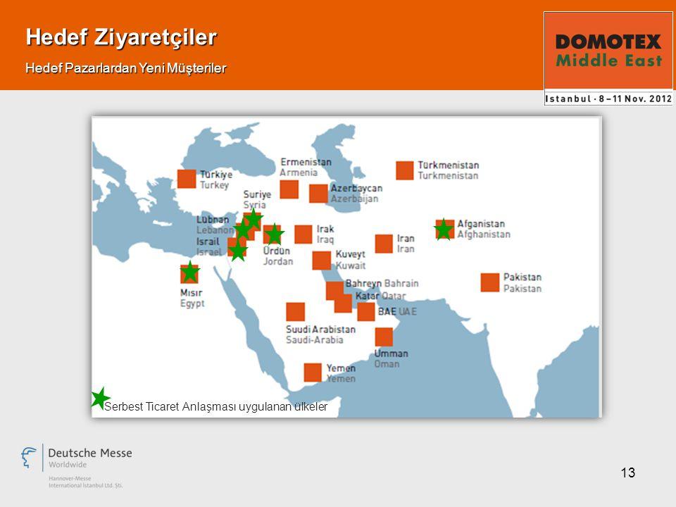 13 Hedef Ziyaretçiler Hedef Pazarlardan Yeni Müşteriler Serbest Ticaret Anlaşması uygulanan ülkeler