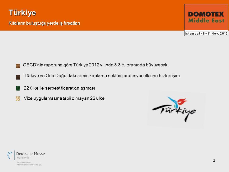 3 Türkiye OECD'nin raporuna göre Türkiye 2012 yılında 3.3 % oranında büyüyecek. Kıtaların buluştuğu yerde iş fırsatları Türkiye ve Orta Doğu'daki zemi