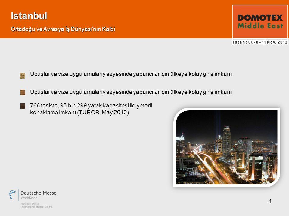 5 Hannover-Messe International Istanbul DOMOTEX'in güçlü know-howı.