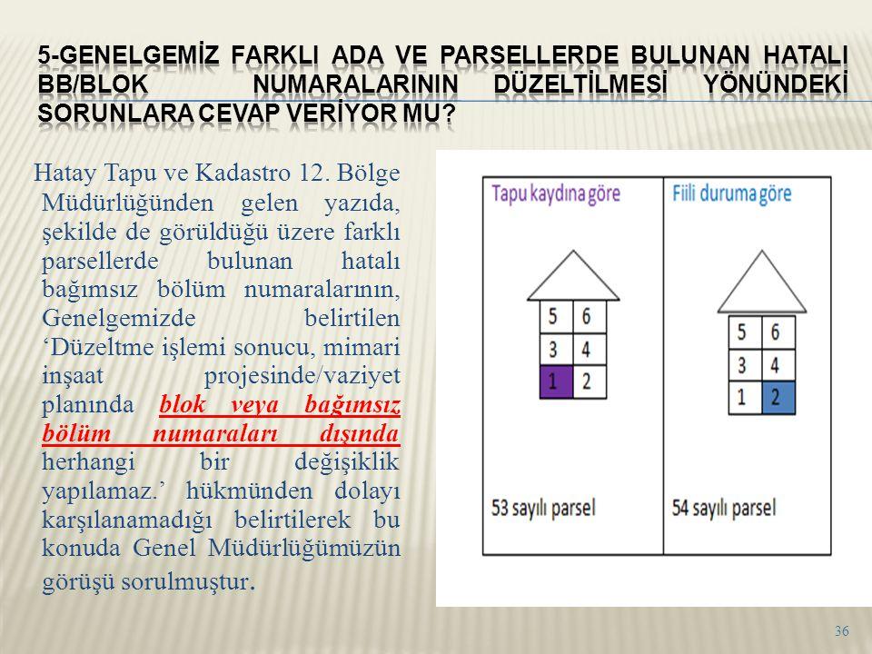 Hatay Tapu ve Kadastro 12. Bölge Müdürlüğünden gelen yazıda, şekilde de görüldüğü üzere farklı parsellerde bulunan hatalı bağımsız bölüm numaralarının