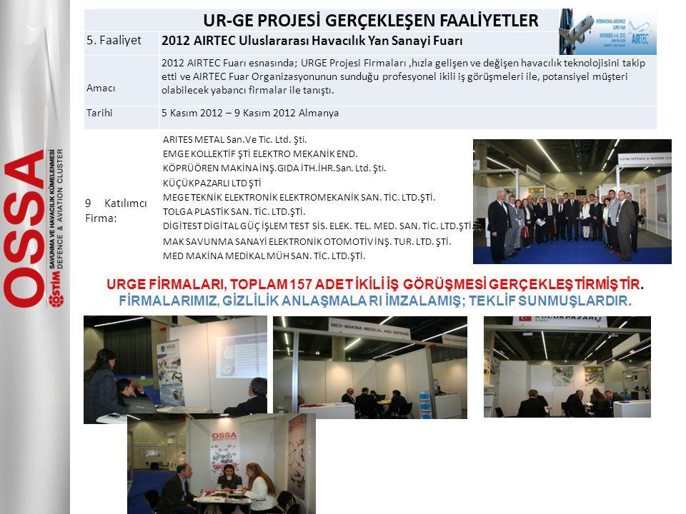 UR-GE PROJESİ GERÇEKLEŞEN FAALİYETLER 5. Faaliyet 2012 AIRTEC Uluslararası Havacılık Yan Sanayi Fuarı Amacı 2012 AIRTEC Fuarı esnasında; URGE Projesi