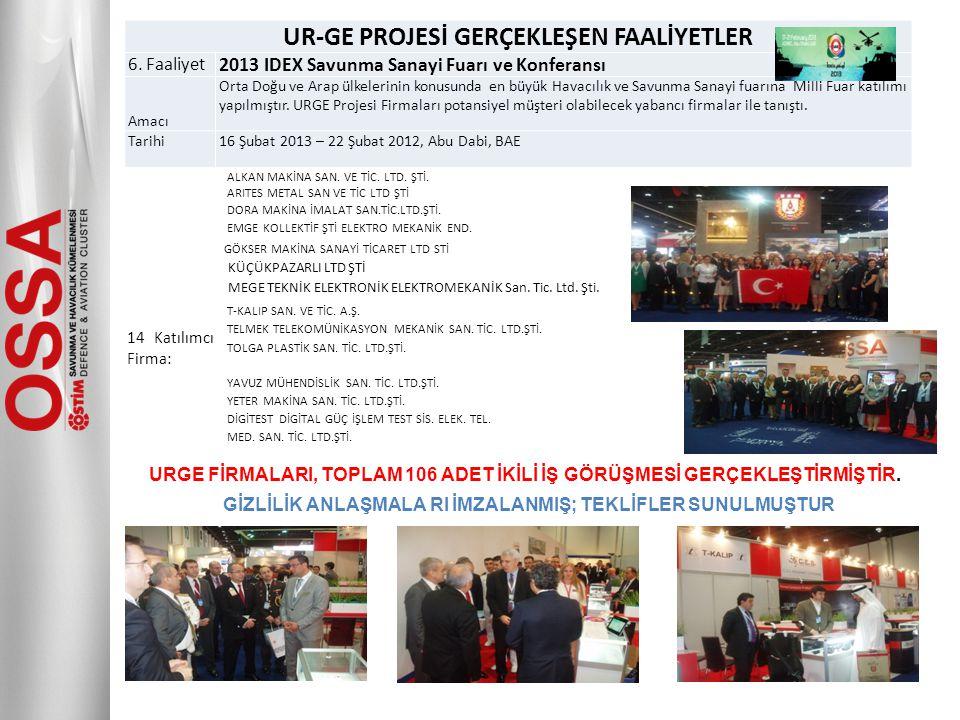 UR-GE PROJESİ GERÇEKLEŞEN FAALİYETLER 6. Faaliyet 2013 IDEX Savunma Sanayi Fuarı ve Konferansı Amacı Orta Doğu ve Arap ülkelerinin konusunda en büyük