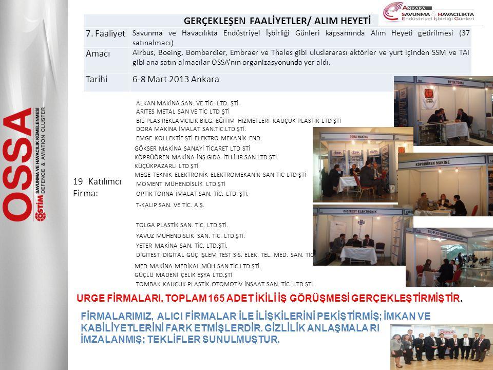 GERÇEKLEŞEN FAALİYETLER/ ALIM HEYETİ 7. Faaliyet Savunma ve Havacılıkta Endüstriyel İşbirliği Günleri kapsamında Alım Heyeti getirilmesi (37 satınalma