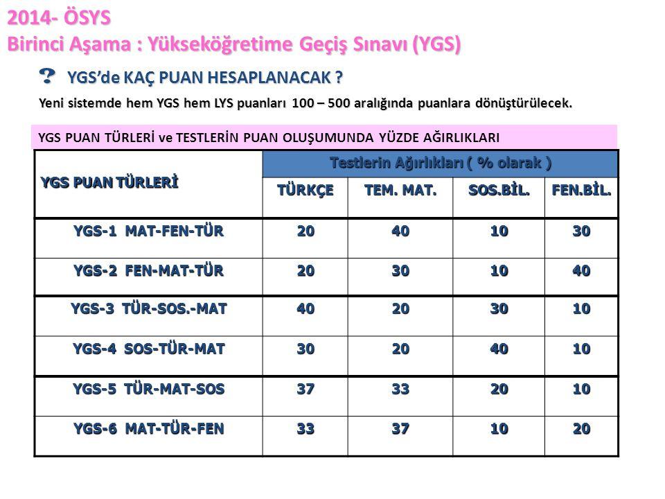 2014- ÖSYS Birinci Aşama : Yükseköğretime Geçiş Sınavı (YGS) ? YGS'de KAÇ PUAN HESAPLANACAK ? Yeni sistemde hem YGS hem LYS puanları 100 – 500 aralığı