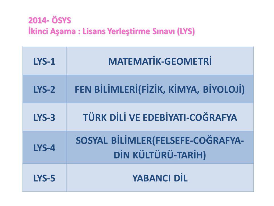 2014- ÖSYS İkinci Aşama : Lisans Yerleştirme Sınavı (LYS) LYS-1MATEMATİK-GEOMETRİ LYS-2FEN BİLİMLERİ(FİZİK, KİMYA, BİYOLOJİ) LYS-3TÜRK DİLİ VE EDEBİYA