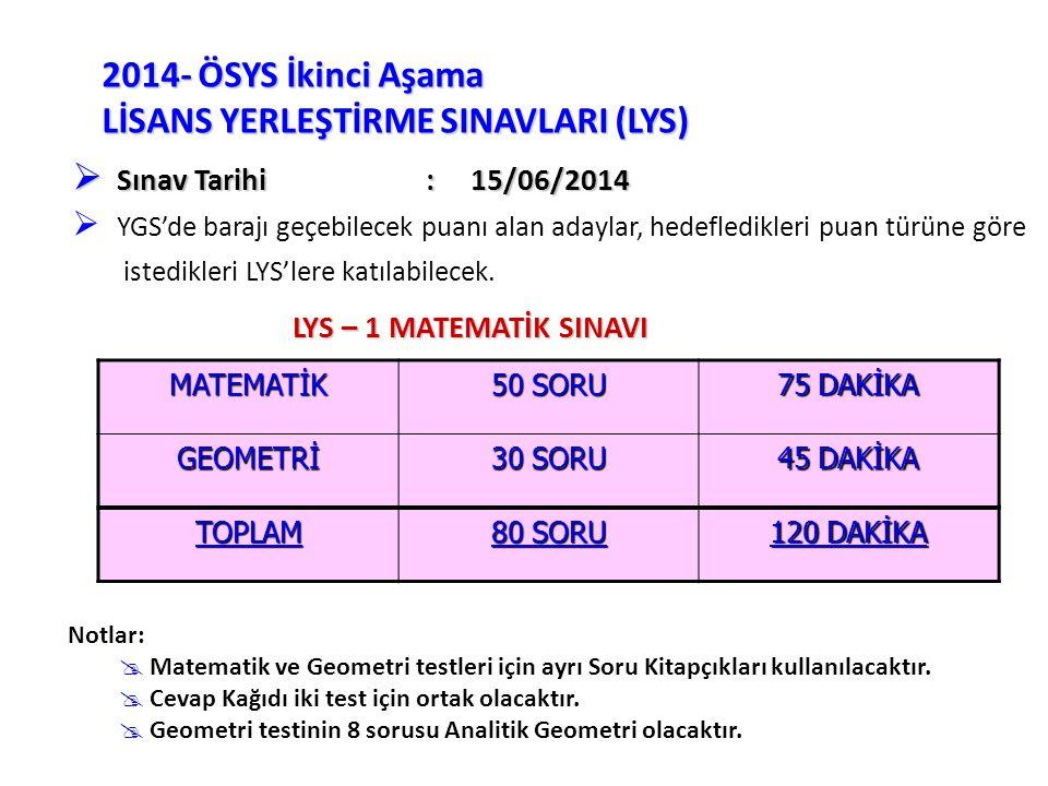  Sınav Tarihi: 15/06/2014  YGS'de barajı geçebilecek puanı alan adaylar, hedefledikleri puan türüne göre istedikleri LYS'lere katılabilecek. Notlar: