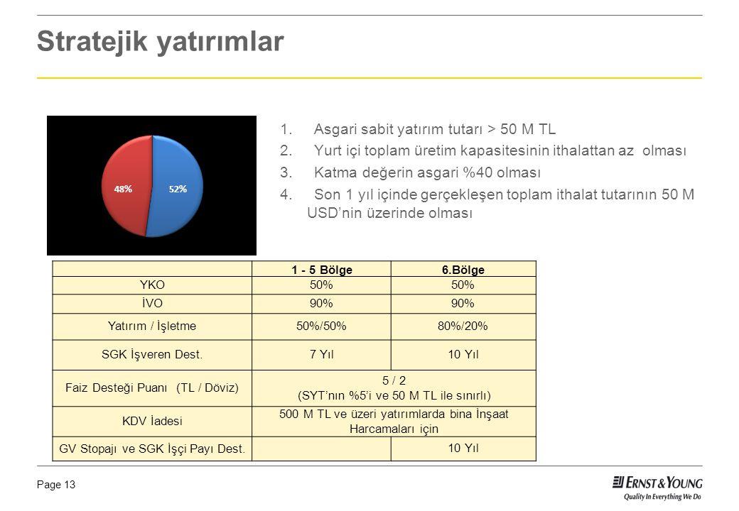 Page 13 Stratejik yatırımlar 1.Asgari sabit yatırım tutarı > 50 M TL 2.Yurt içi toplam üretim kapasitesinin ithalattan az olması 3.Katma değerin asgar