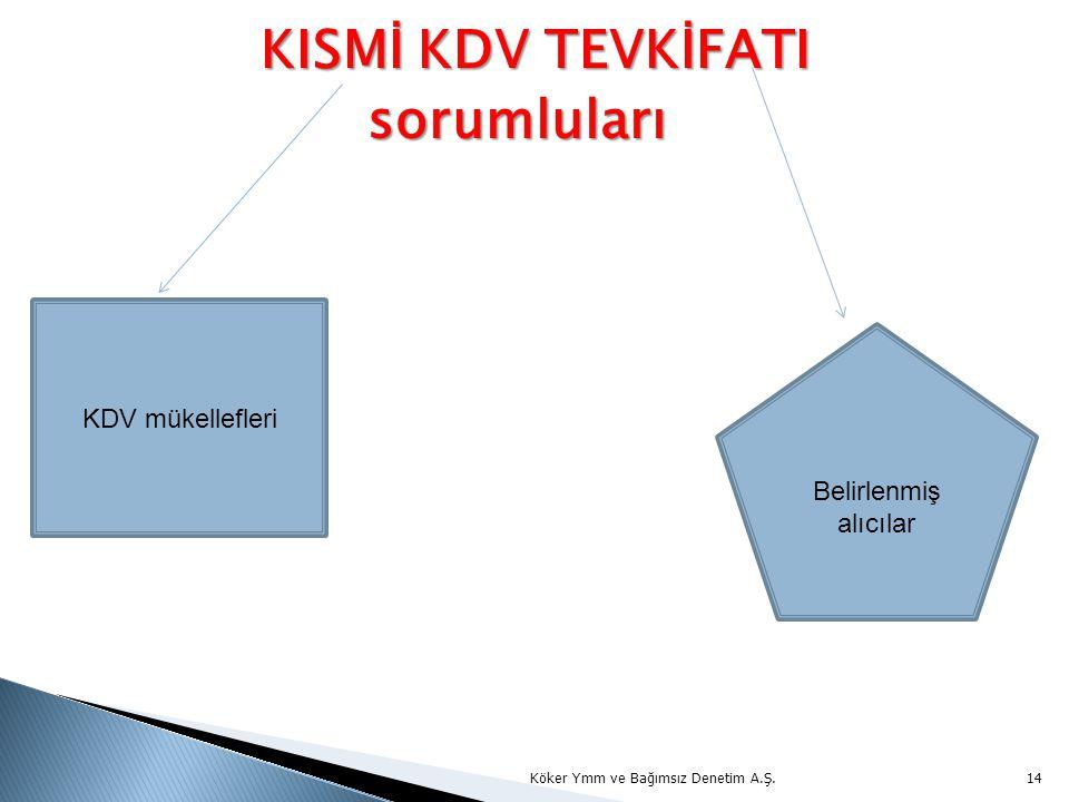KISMİ KDV TEVKİFATI KISMİ KDV TEVKİFATIsorumluları Köker Ymm ve Bağımsız Denetim A.Ş.