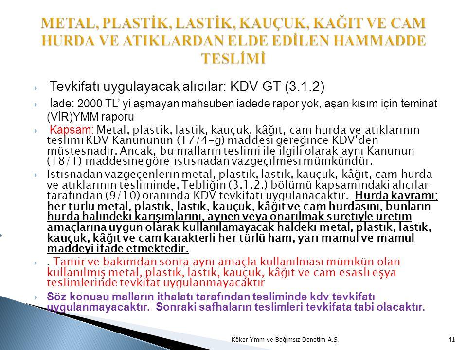  Tevkifatı uygulayacak alıcılar: KDV GT (3.1.2)  İade: 2000 TL' yi aşmayan mahsuben iadede rapor yok, aşan kısım için teminat (VİR)YMM raporu  Kapsam: Metal, plastik, lastik, kauçuk, kâğıt, cam hurda ve atıklarının teslimi KDV Kanununun (17/4-g) maddesi gereğince KDV'den müstesnadır.