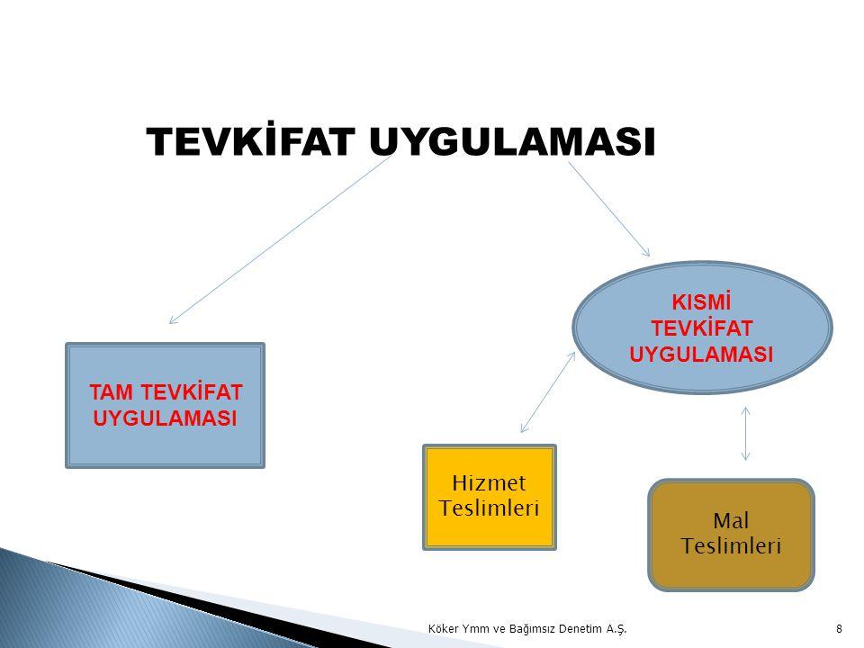 TEVKİFAT UYGULAMASI Köker Ymm ve Bağımsız Denetim A.Ş.
