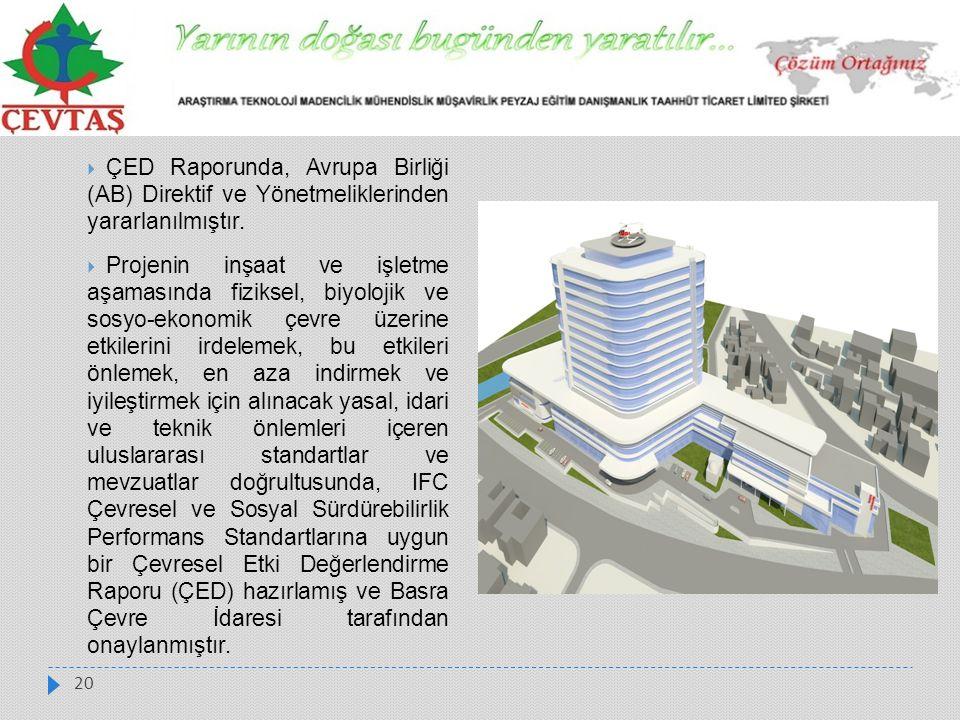  ÇED Raporunda, Avrupa Birliği (AB) Direktif ve Yönetmeliklerinden yararlanılmıştır.  Projenin inşaat ve işletme aşamasında fiziksel, biyolojik ve s