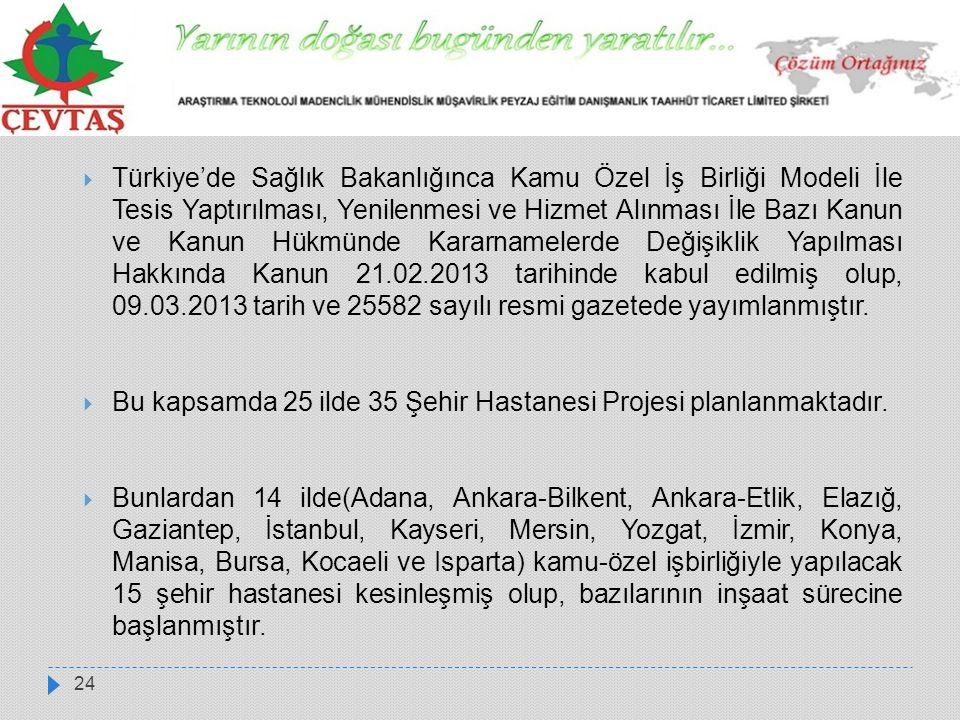 24  Türkiye'de Sağlık Bakanlığınca Kamu Özel İş Birliği Modeli İle Tesis Yaptırılması, Yenilenmesi ve Hizmet Alınması İle Bazı Kanun ve Kanun Hükmünd